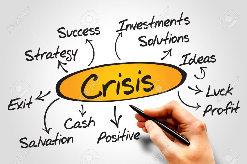 Crisis management process diagram, business concept